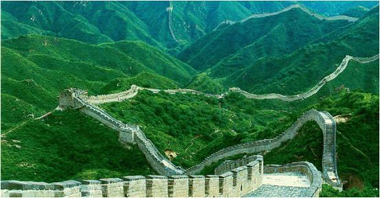 China, sus principales visitas